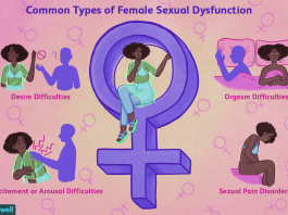 female-sexual-dysfunction